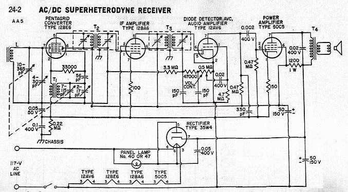 12ba7 on shortwave regenerative receiver schematic