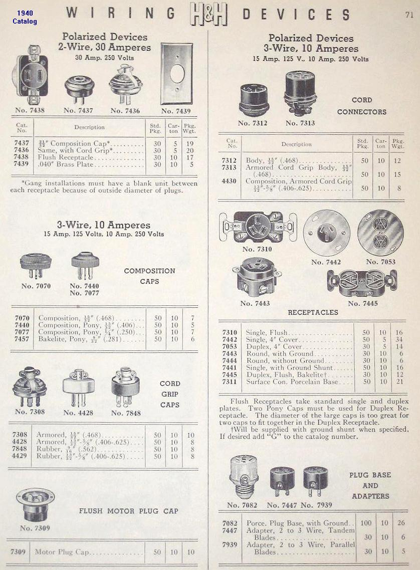 Australian Vintage Radio Forums Television Wiring Power Points From The 1940 Catalog X Of Hh Devices Look At 7445 Aussie Plugs Would Fit And Plug 7440