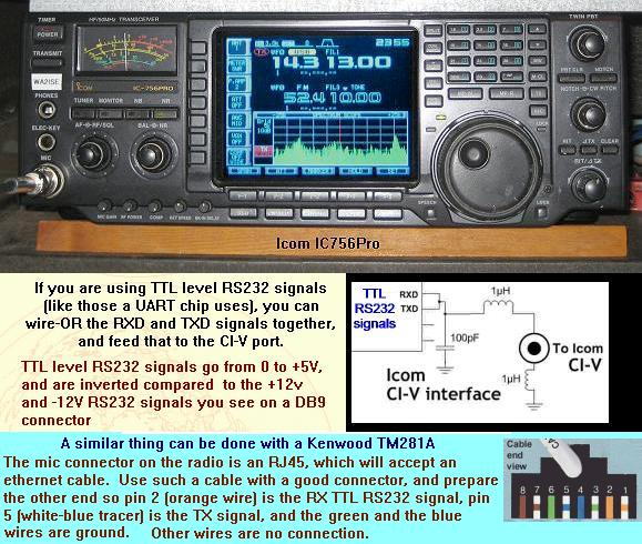Icom CIV interface if you have TTL level RS232 available